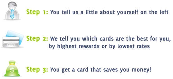 find the right credit card for you