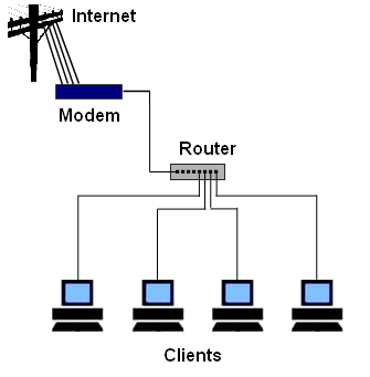 small business computer network