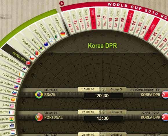 interactive world cup schedule