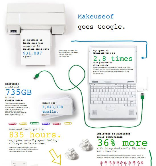 switch to google apps