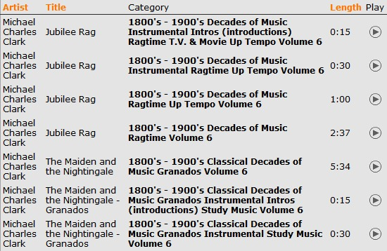 image thumb11   Soundzabound: Royalty Free Music Database