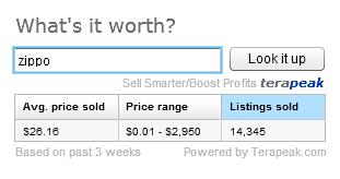 price estimator   eBay Item Price Estimator: Find Out What Items are Worth on Ebay