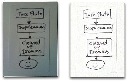 snapclean   SnapClean: Simple Photo Cleanup Tool