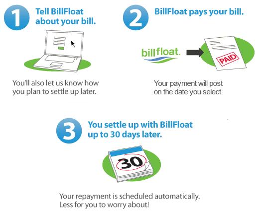 billfloat   BillFloat: Helps to Avoid Penalties & Pay Your Bills On Time