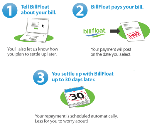 pay your bills on time