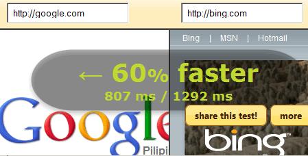 test loading speed of website