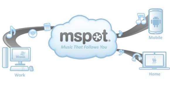 cloud based music storage
