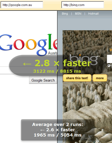 compare website loading speed
