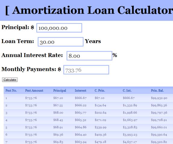 amortizationloancalculator  calculator for calculating