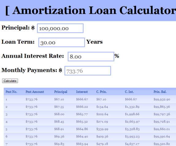 calculating loan payments and interest