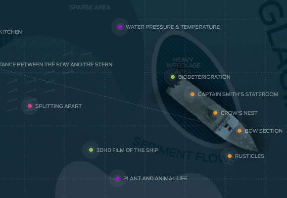 titanic wreckage footage