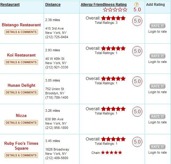 Resturants   AllergyEats: Easily Locate Allergy Friendly Restaurants