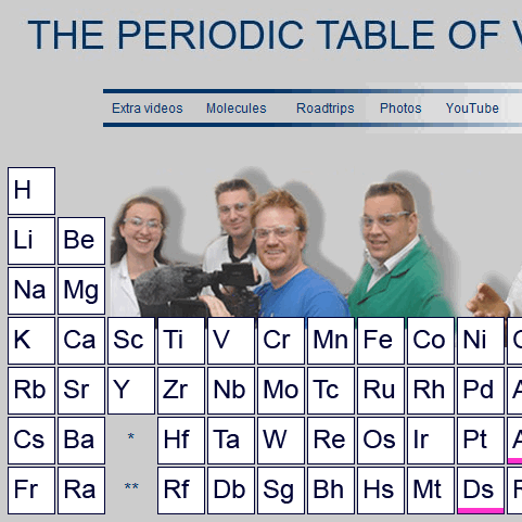 learn periodic table easily