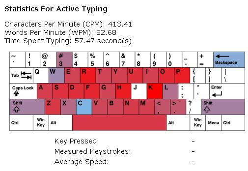 keyboard typing statistics