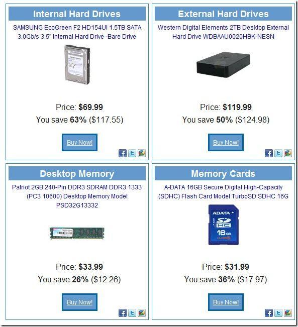 hard drive cost per gb