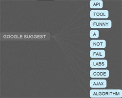 How To Visualize and Play with Google Suggest Results