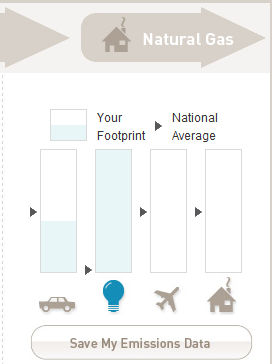 personal carbon emissions calculator