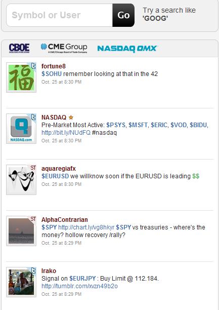 latest stock updates