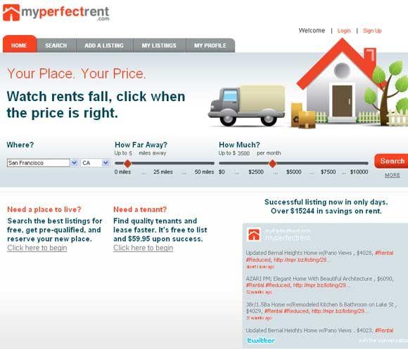 rent price trends