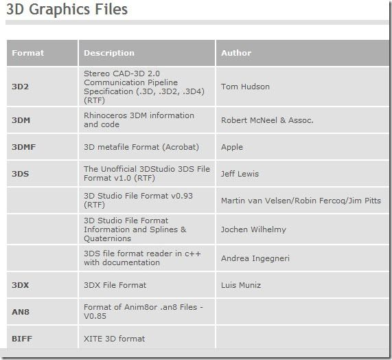 list of computer file formats