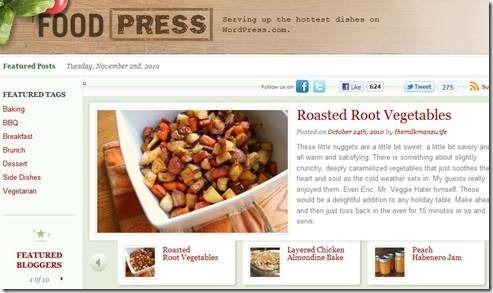 best food articles