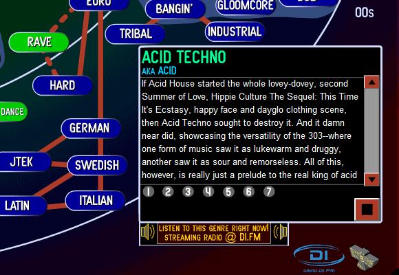 learn electronic music