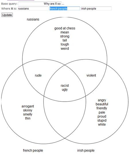 3 fun venn diagram generators to help you visualise your data google suggest venn diagram ccuart Image collections