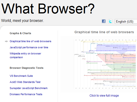 check browser
