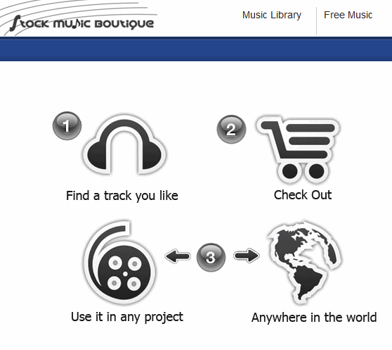 stock music directory