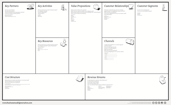 Free Tools To Plan And Visualise Your StartUp Business - Business plan model template