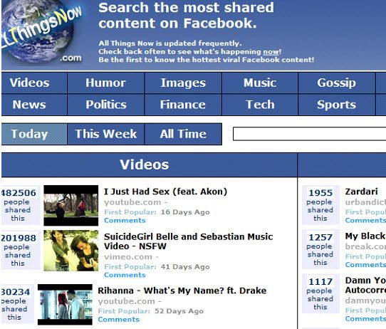 most shared links on facebook