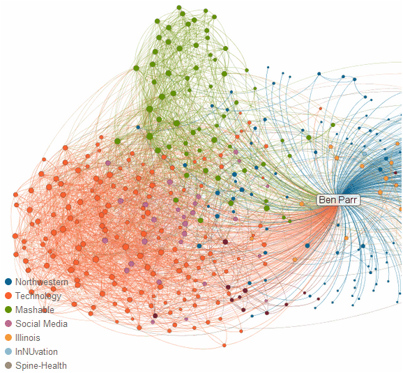 visualize linkedin connections