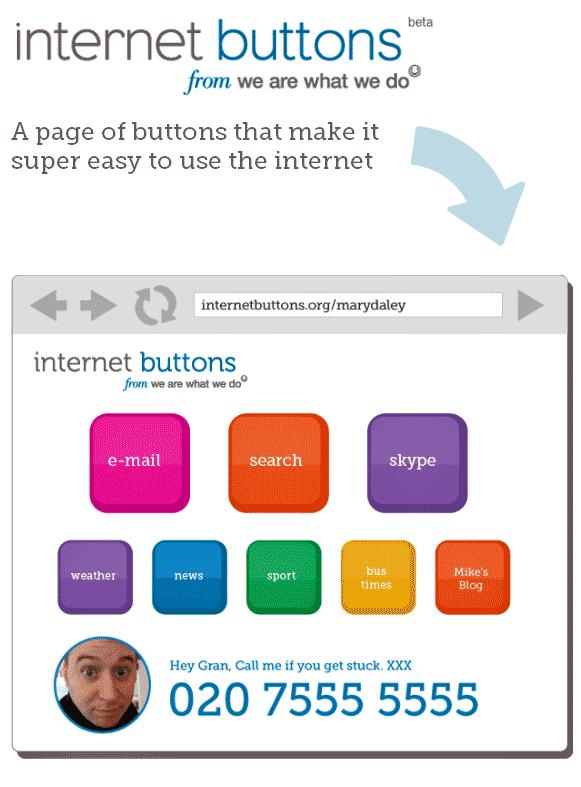 web illiterate