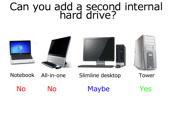 How to Physically Install a Second Internal Hard Drive second drive