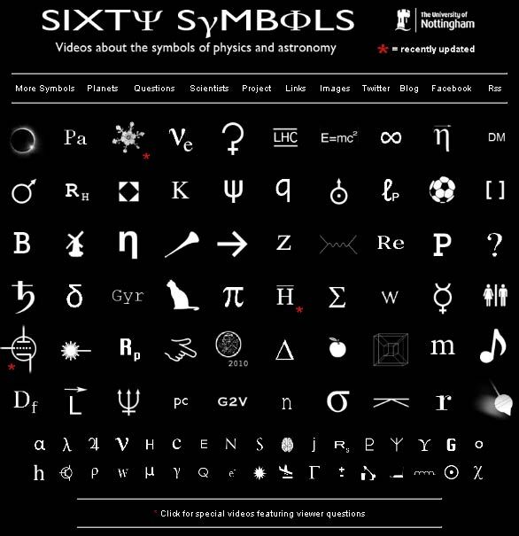 astronomical symbol definition