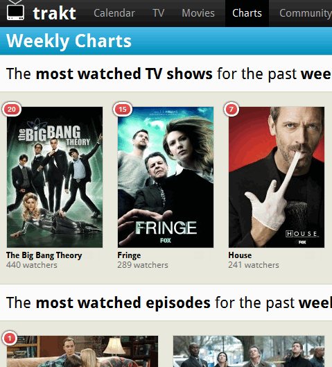 social tv recommendations