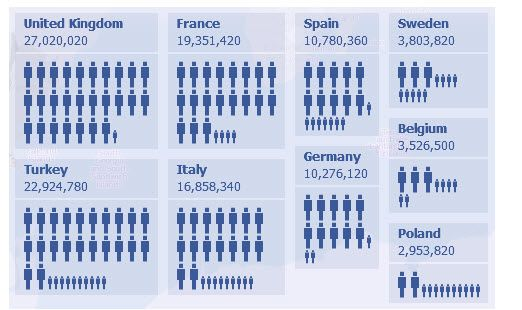 facebook users by country