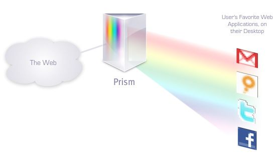 Run Web Apps on your Desktop with Prism