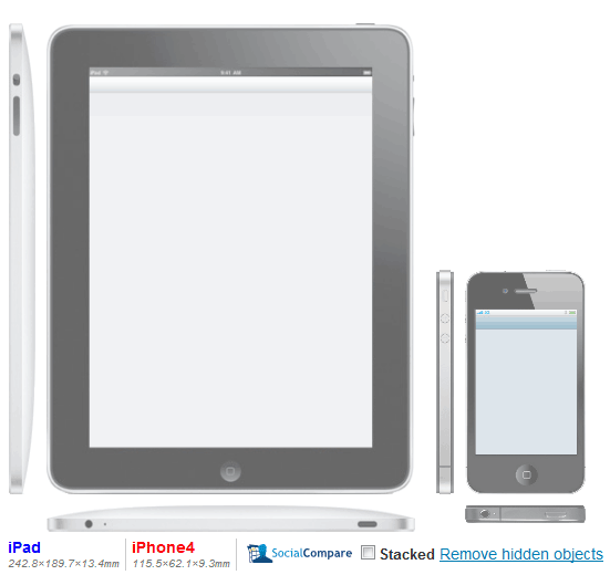 social compare sizes   Compare Sizes: Compare Sizes Of Objects Online