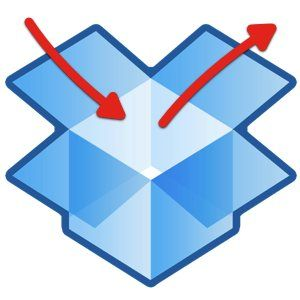 2 Tools To Make File Sharing on Dropbox Faster and Easier