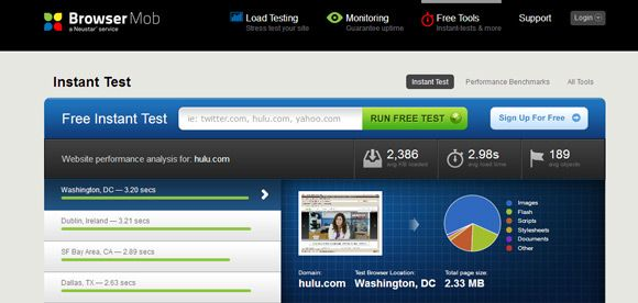 10 Free Online Tools to Test Your Website Loading Speeds & Create Faster Webpages Page Load08