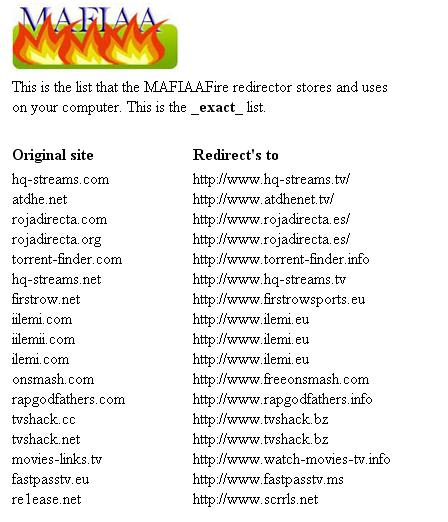 shut down domain names