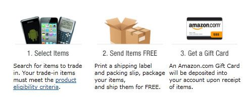 amazon electronics trade in   Amazon Electronics Trade In: Trade In Your Old Electronics With Amazon For Gift Cards