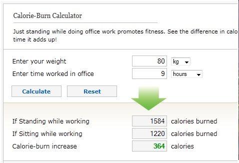 Calories Burned At Standing Desk Design Ideas