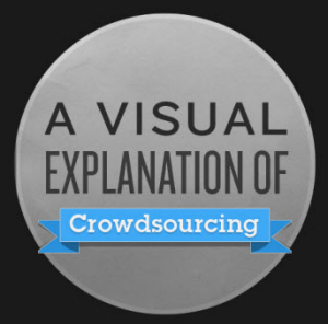 What Is Crowdsourcing & How It's Used [INFOGRAPHIC]
