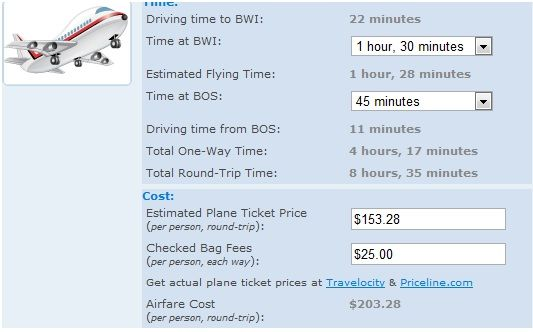 is it cheaper to fly or drive calculator