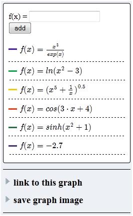 plot multiple functions online