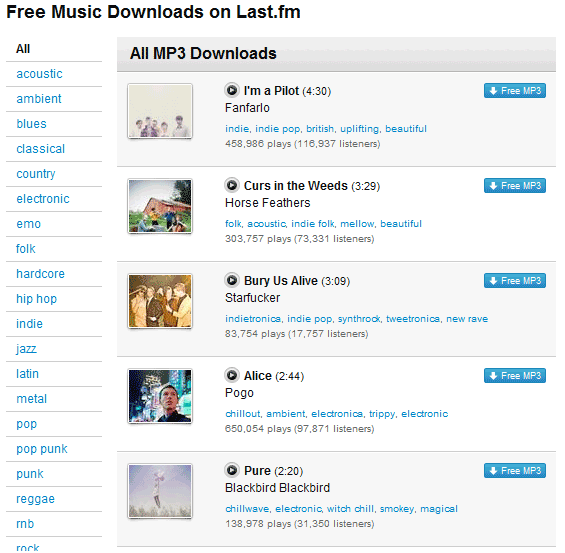 LastFM Free Music Downloads: Discover New Music by Downloading Free MP3s
