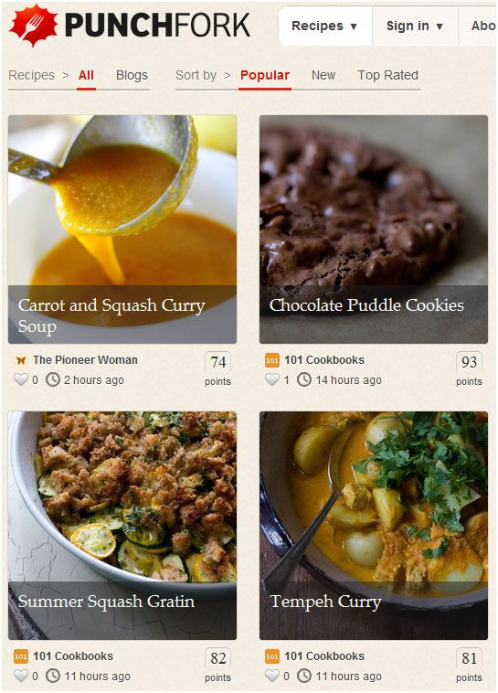 popular cooking recipes