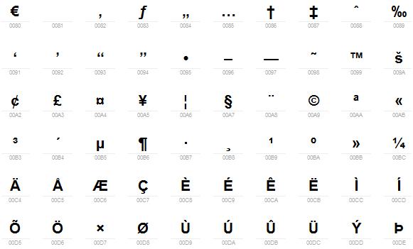 unicode information symbol